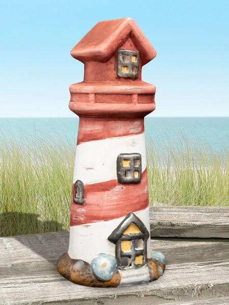 Leuchtturm-Windlicht
